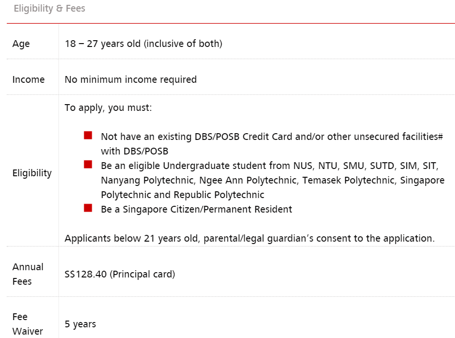 Source: Eligibility for Student Credit Card, DBS