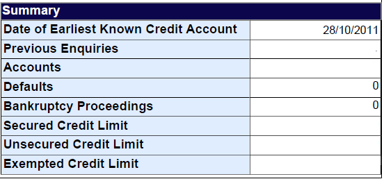 how to clear my credit card debt in singapore