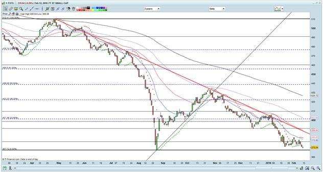 Chart 4 150216