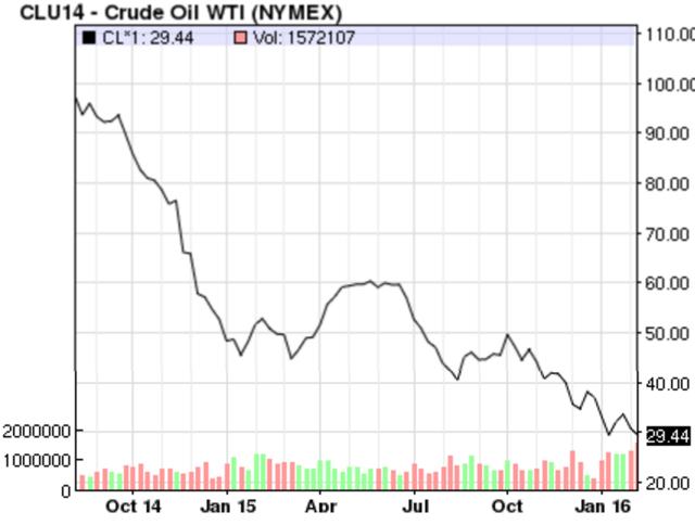 Crude_Oil