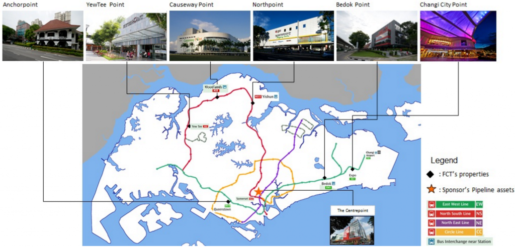 Source: Locations of Assets, Fraser Centrepoint Trust