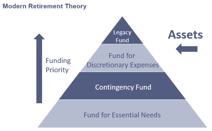 case 5 funding jill moran s retirement annuity Fnan 300 - business finance chapter 4 case funding jill moran's retirement annuity ch 5: case, making norwich tool's lathe investment decision and.