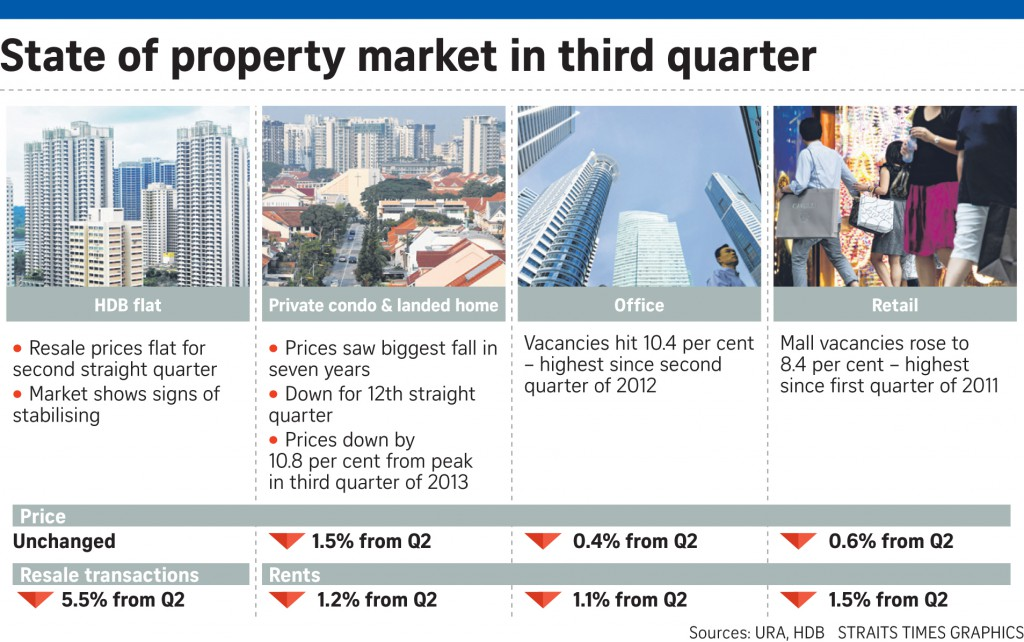 new 161029_Property snapshot 2016 TIEn
