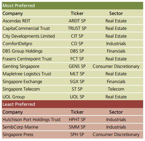 UBS_Stock_Picks