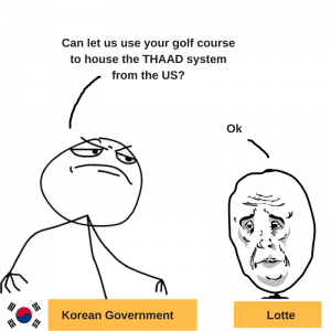 Korean Government vs Lotte