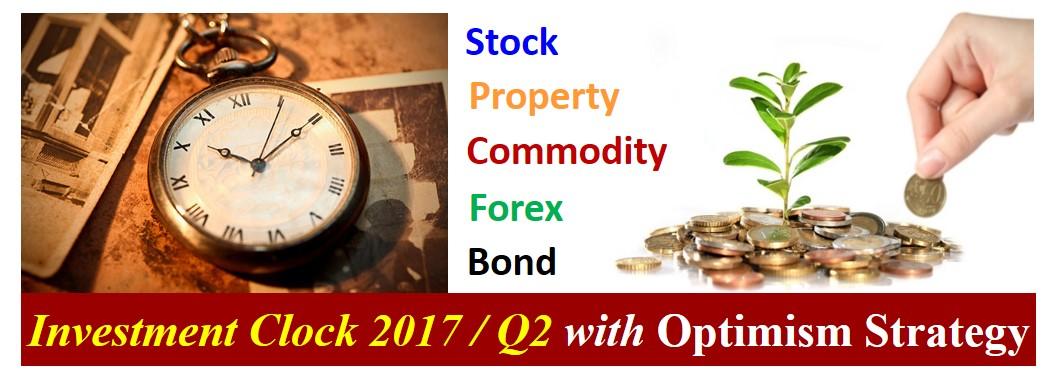 Banner-2017-03-26-Investment-Clock-2017-Q2