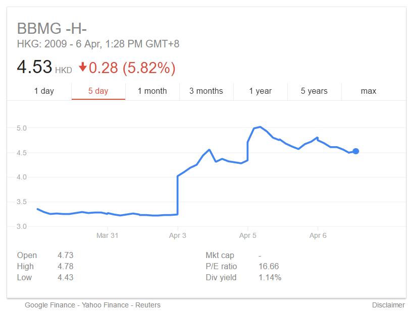 Dr Chan: New Stock Play Strategies Post Results Season