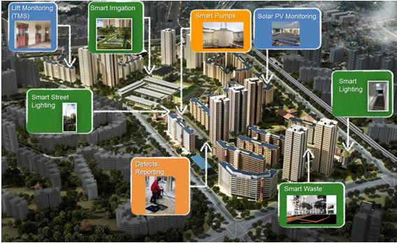 Smart_HDB_Towns