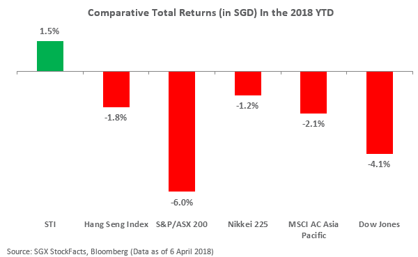 Comparative_total_returns
