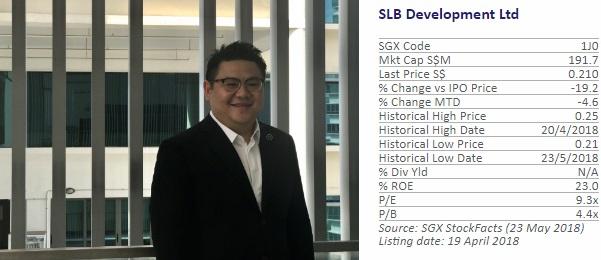 SLB 1