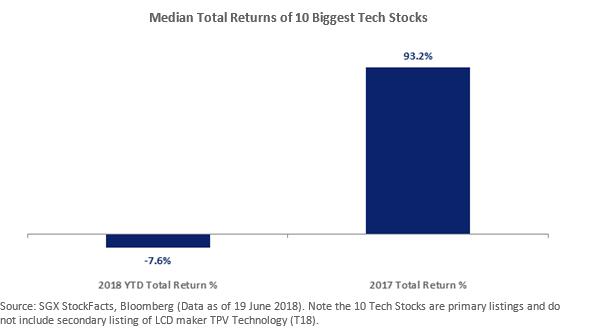 Tech_Stock_1