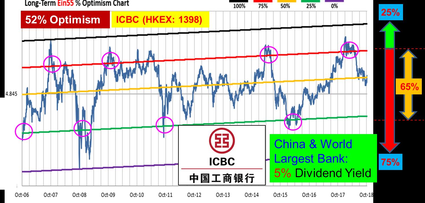 Banner 1 - ICBC (2019)